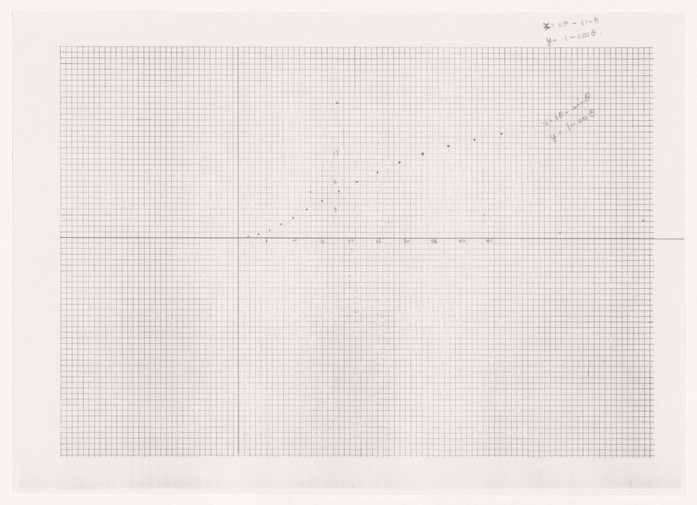 "Line graph from the project file ""Galaxy Toyama Gymnasium, Imizu, Japan"""