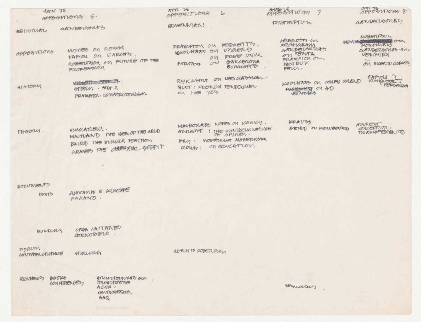 Notes for content of Oppositions no. 5, no. 6, no. 7 and no. 8 with annotations by Peter D. Eisenman