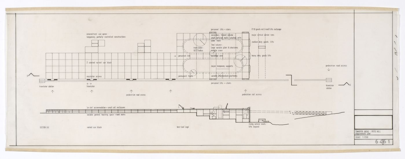 Potteries Thinkbelt, North Staffordshire, England: transfer areas: Pitts Hill diagrammatic plan
