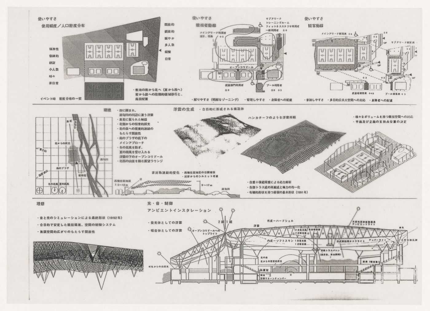 Plans, perspectives and sections for Odawara Municipal Sports Complex, Odawara, Japan