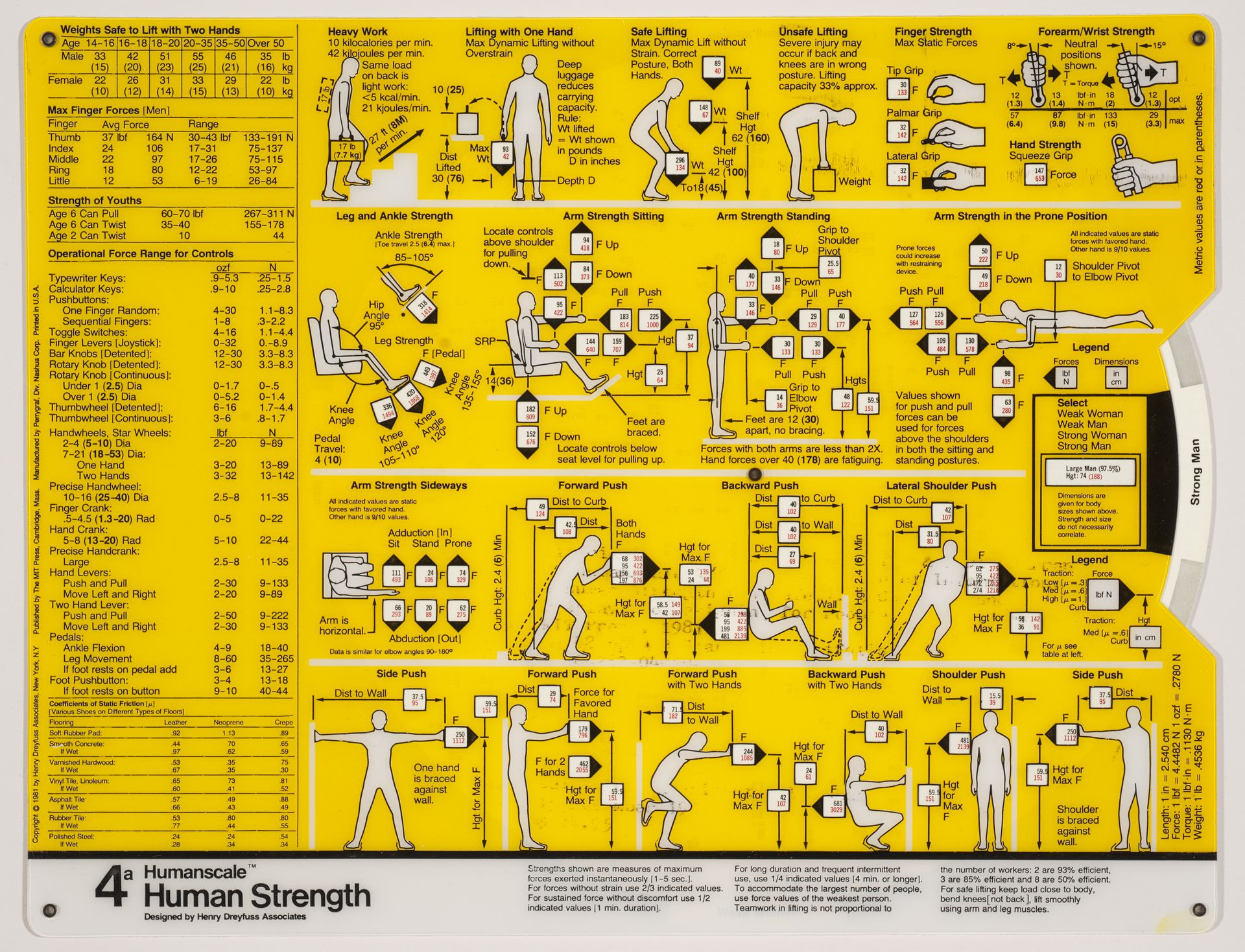 Demedicalize Architecture Mercedes Benz Wiring Diagrams W107 Alvin R Tilley And Joan C Bardagiy Humanscale 4 5 6 A Portfolio Of Information Cambridge Ma Mit Press 1974 Diagram 4a Ta166d5 Id86 B8384